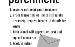 eTranscripts: an Easier Way of Applying to College