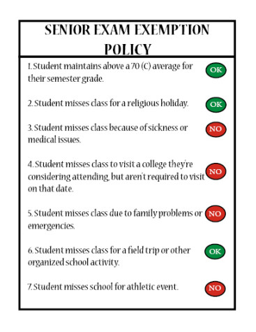 Exam Exemption Policy Challenges Seniors