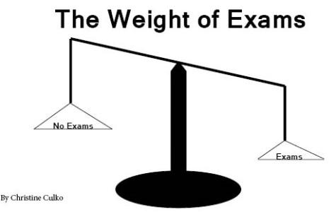 No More Exams: Small Miracle