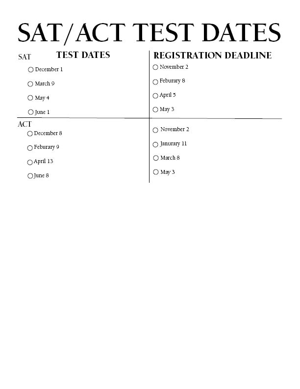 SAT/ACT Sign Up Dates and Deadlines