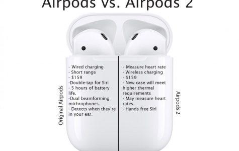 Airpods 2 Rumours