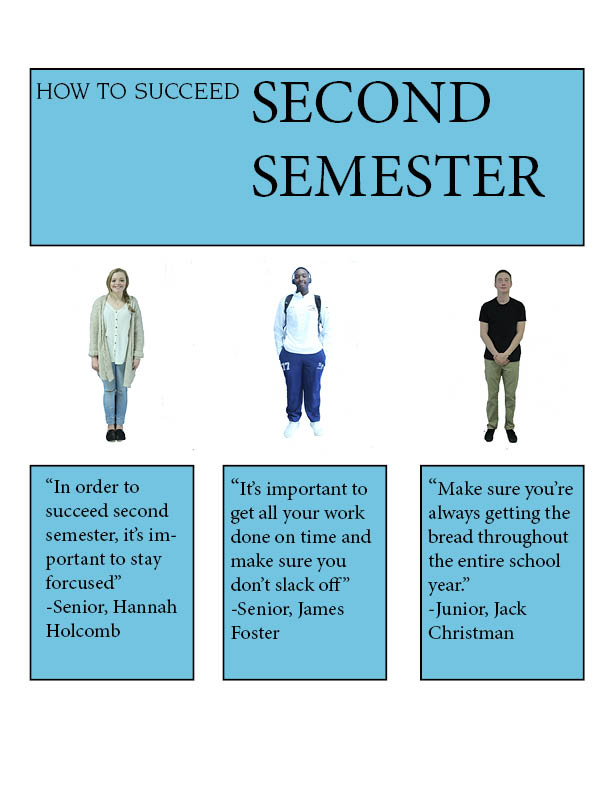 How to Succeed Second Semester