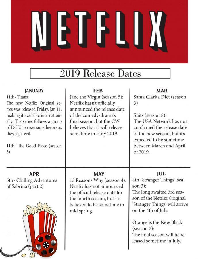 Netflix+2019+Releases
