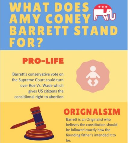 What Does Amy Coney Barrett Stand For?