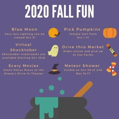 2020 Quarantine Fall Bucket List