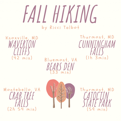 Fall Hiking Spots