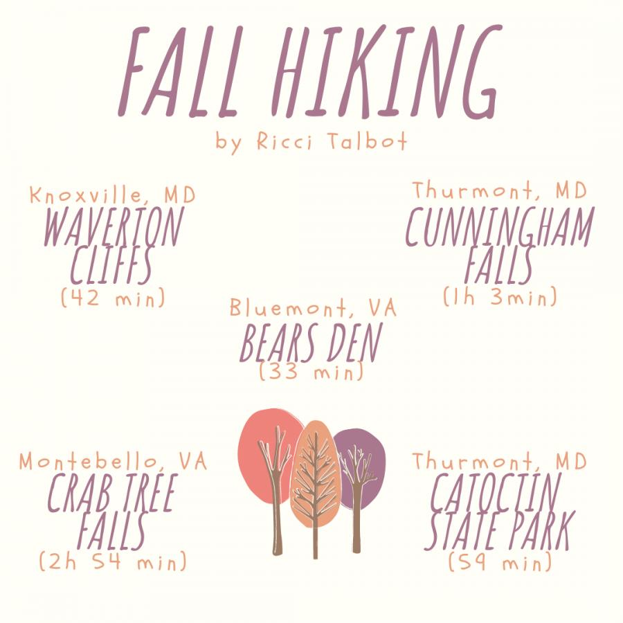 Fall Hiking Spots