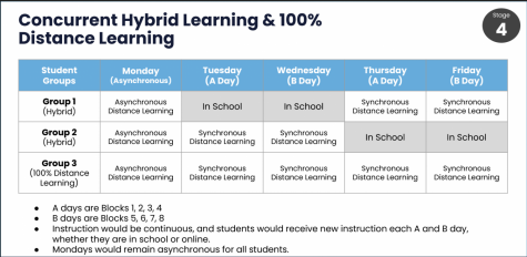 LCPS 2020 Hybrid Plan